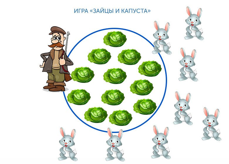 Игра Зайцы и капуста для детей