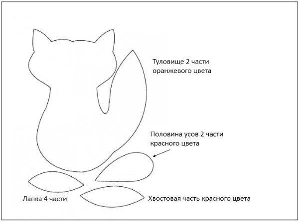 Выкройка лисы для пальчикового театра