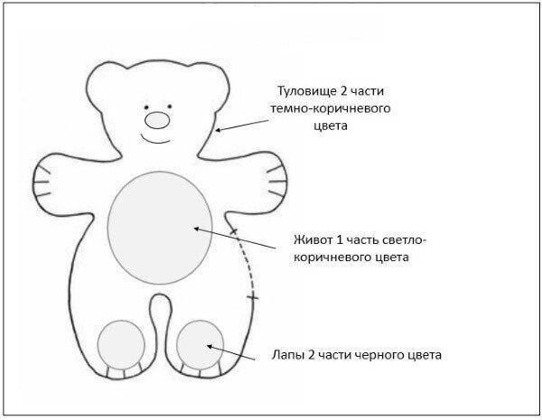 Выкройка медведя для пальчикового театра