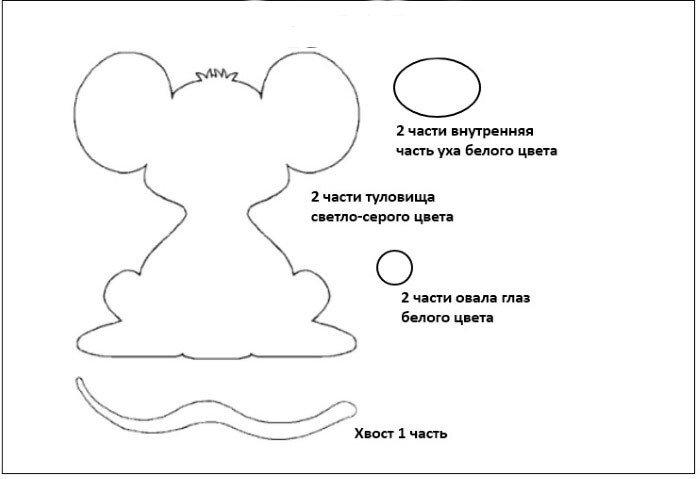 Выкройка мышки для пальчикового театра