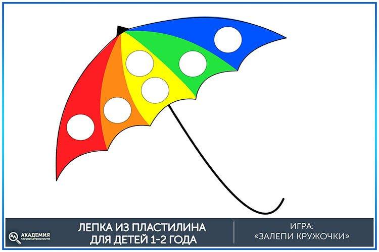 Залепи кружочки на зонтике