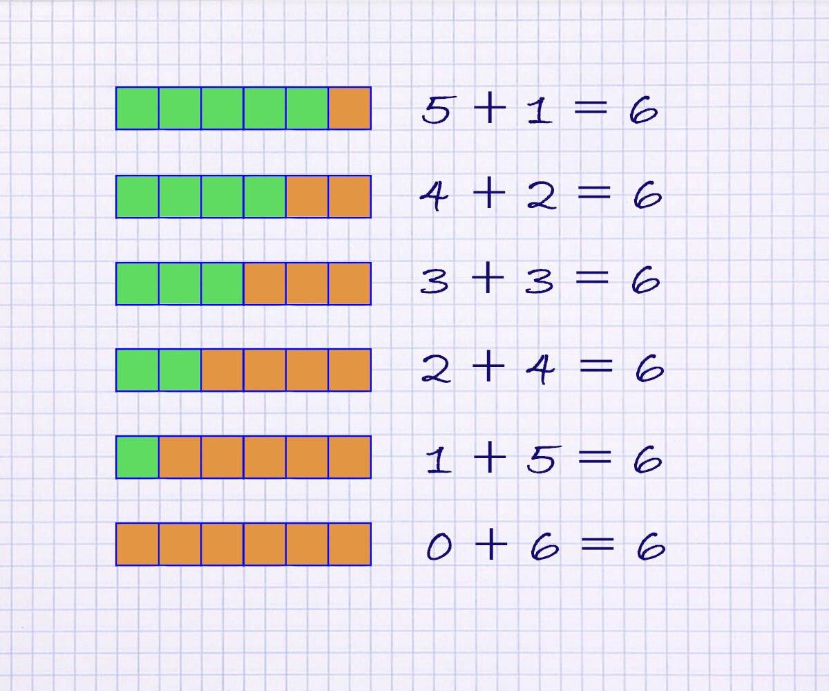Состав числа решение примеров для детей 5-6 лет
