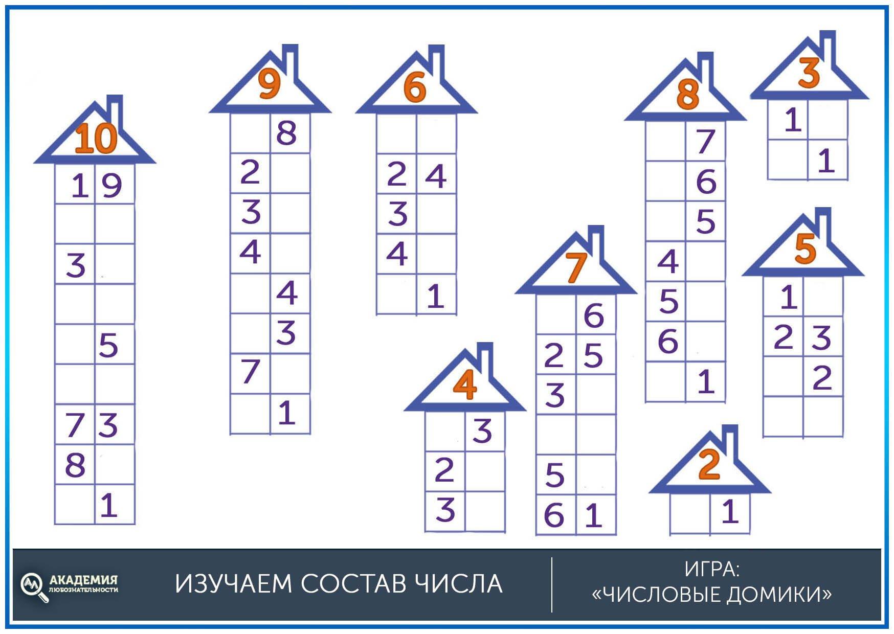 Задание для дошкольников впиши правильные числа