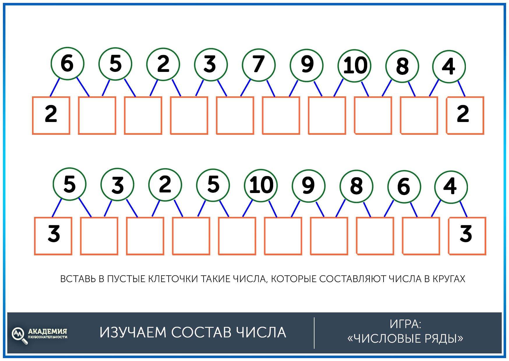 Состав числа для дошкольников: числовые ряды