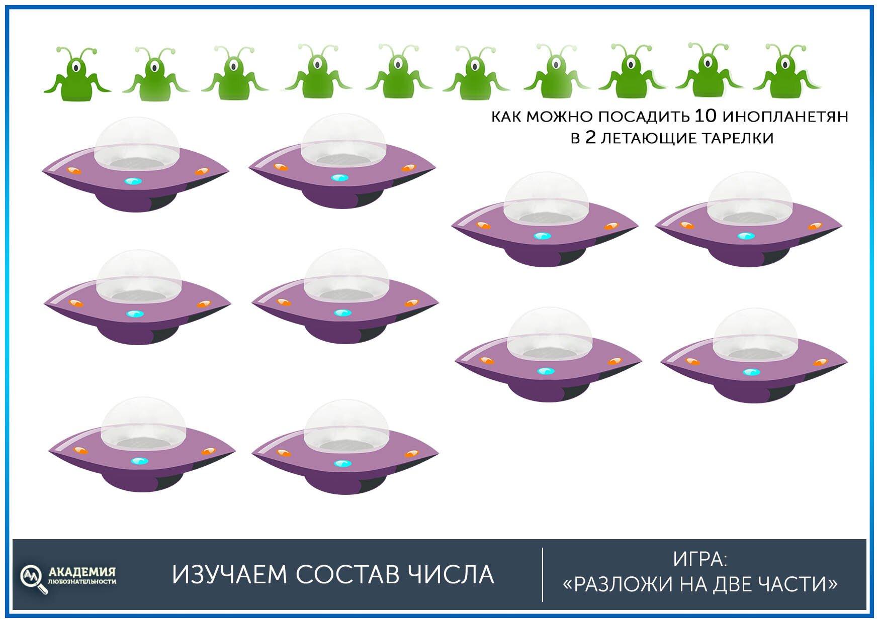 Задание посади инопланетян в летающие тарелки