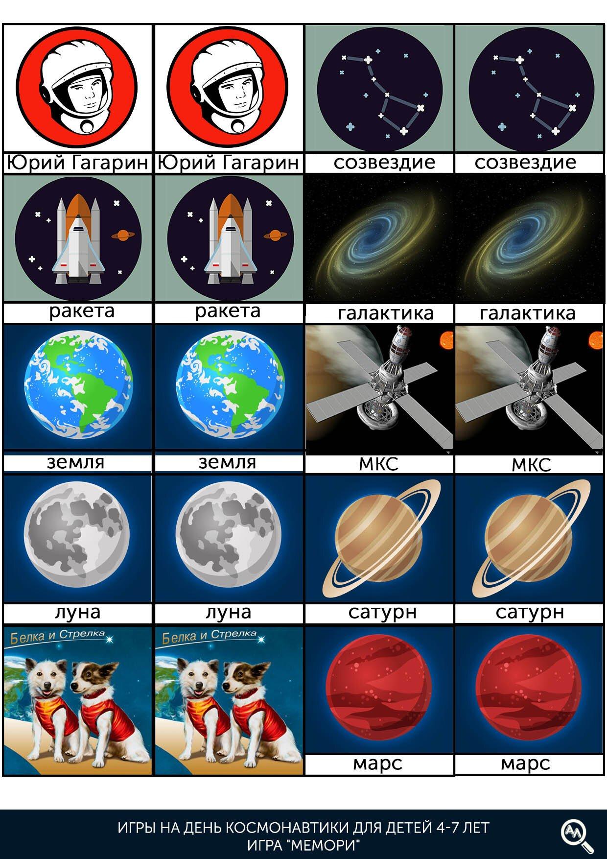 Игра Космическое мемори для детей